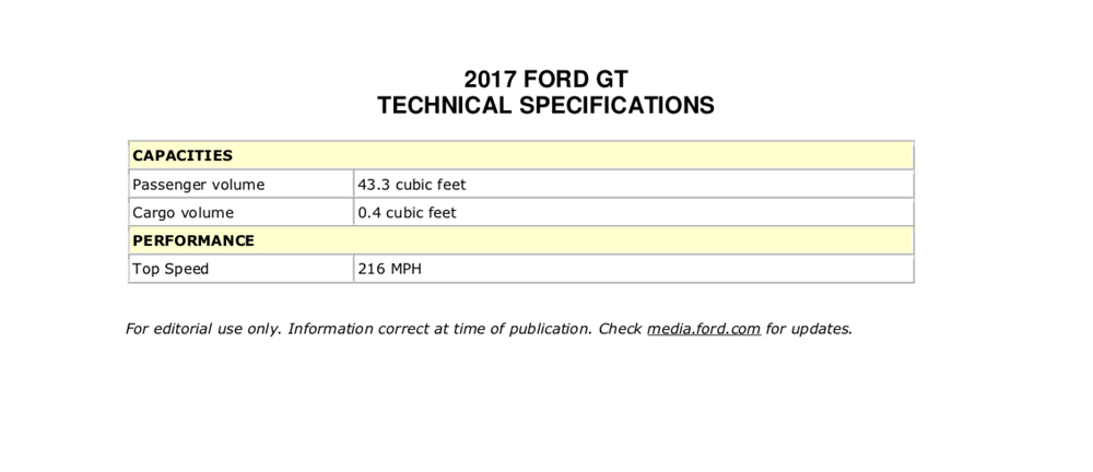 New Ford GT Spec Sheet 3